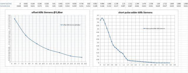 60lb Siemens offset data (Speerke measured)