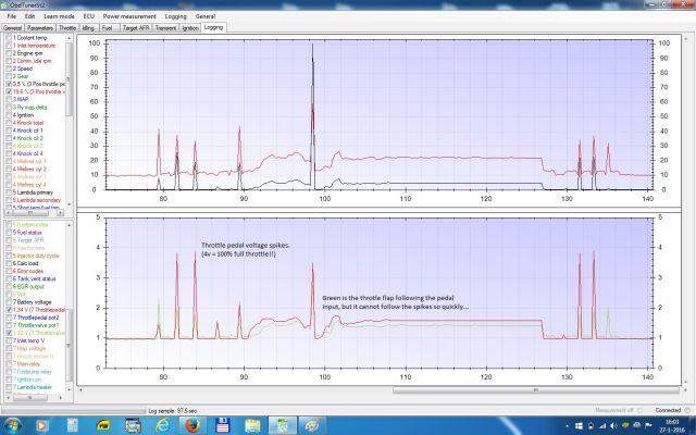 DaveyC Log pedal voltages